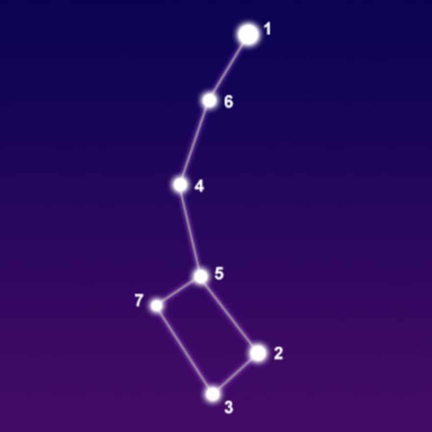Малая Медведица созвездие