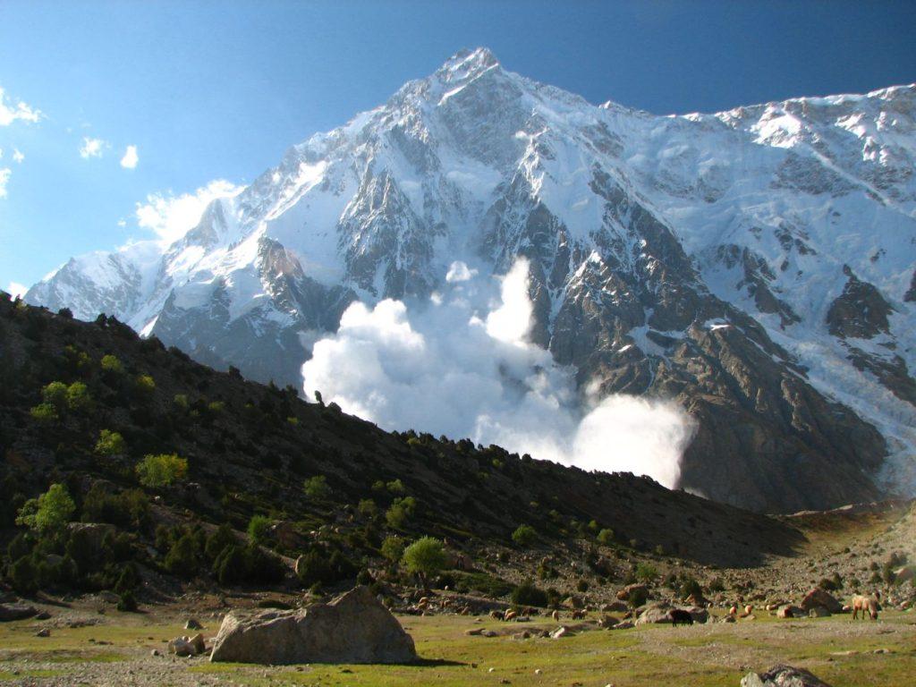 Рейтинг самых высоких гор в мире