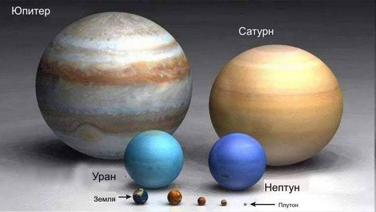 Юпитер сравнение
