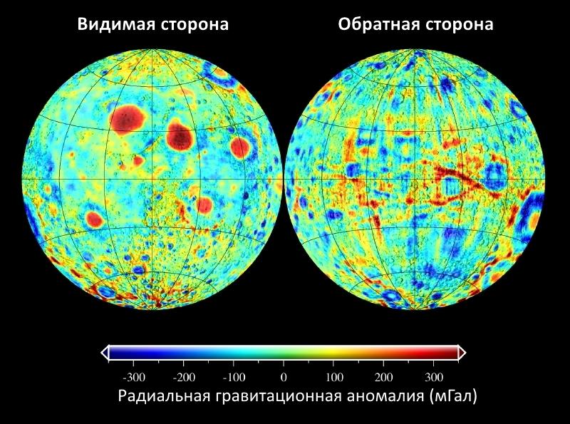 гравитация луны
