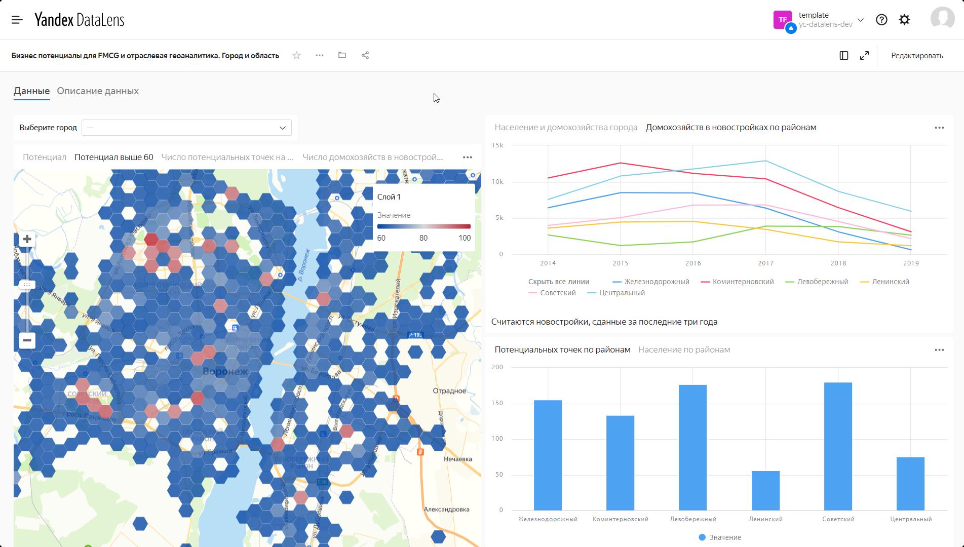 Визуализация данных DataLens. Бизнес потенциалы по ГЕО