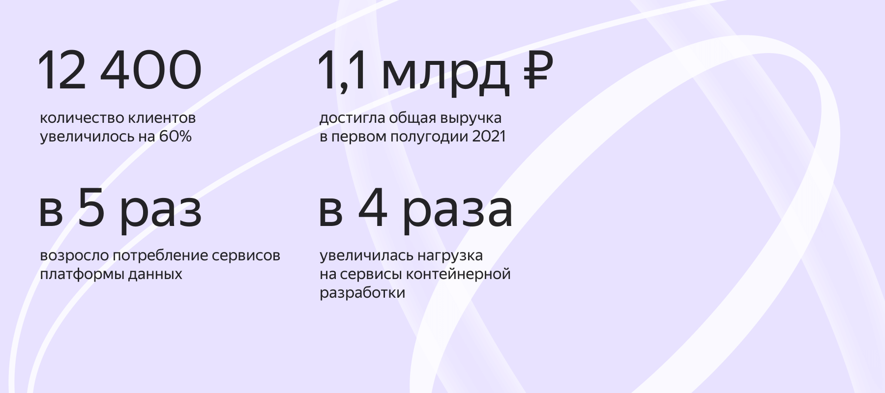 Yandex.Cloud financial results
