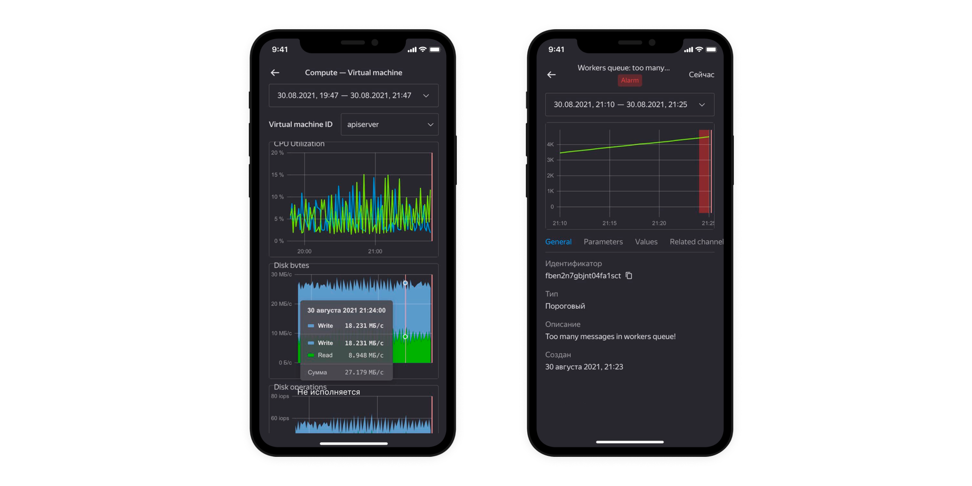Dashboards in mobile app