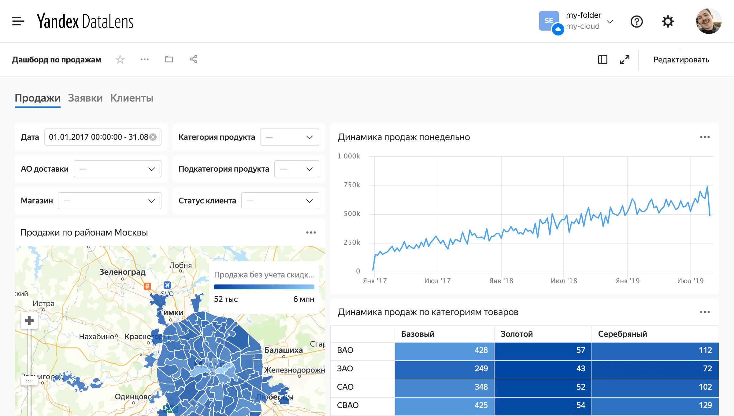 как создать сервер хостинг для сайта