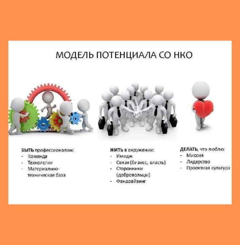 Помощь в написании проектов для субсидий и грантов