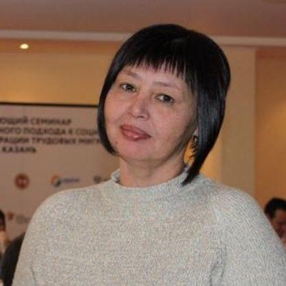 Светлана Викулова