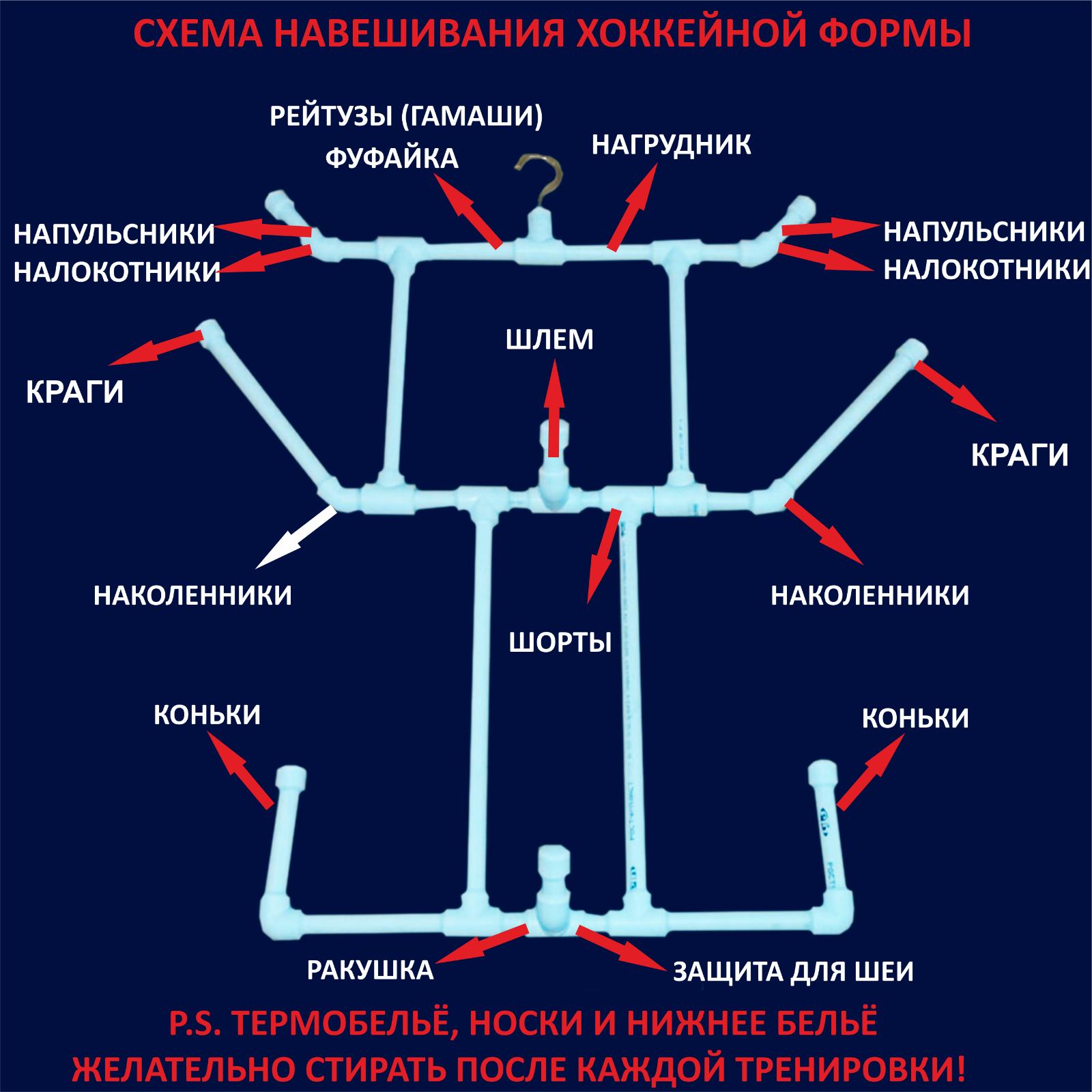Схема навешивания экипировки на вешалкуGermanHokk