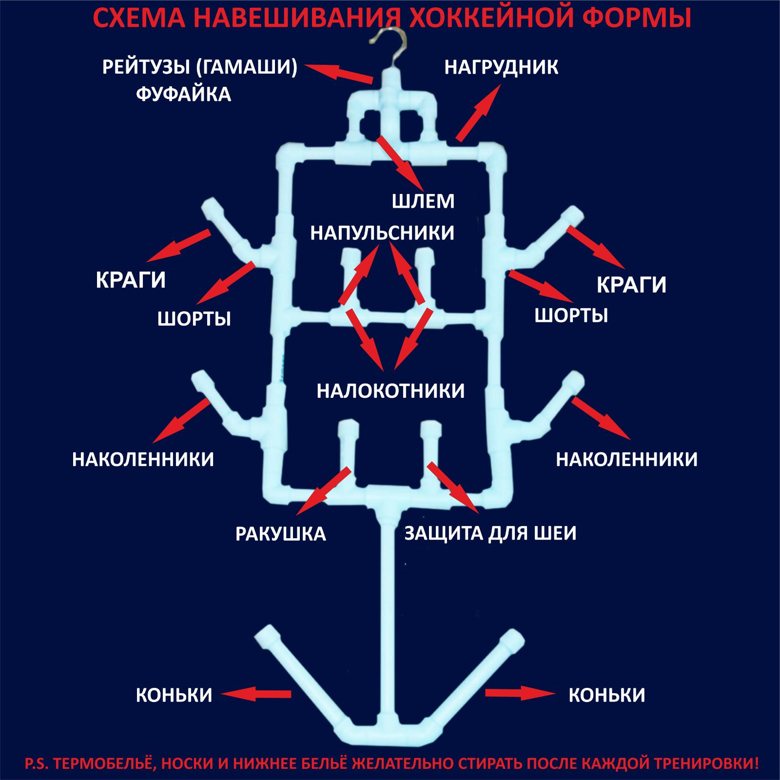 Схема навешивания хоккейной экипировки на вешалку GermanHokk модель ЧЕМОДАН