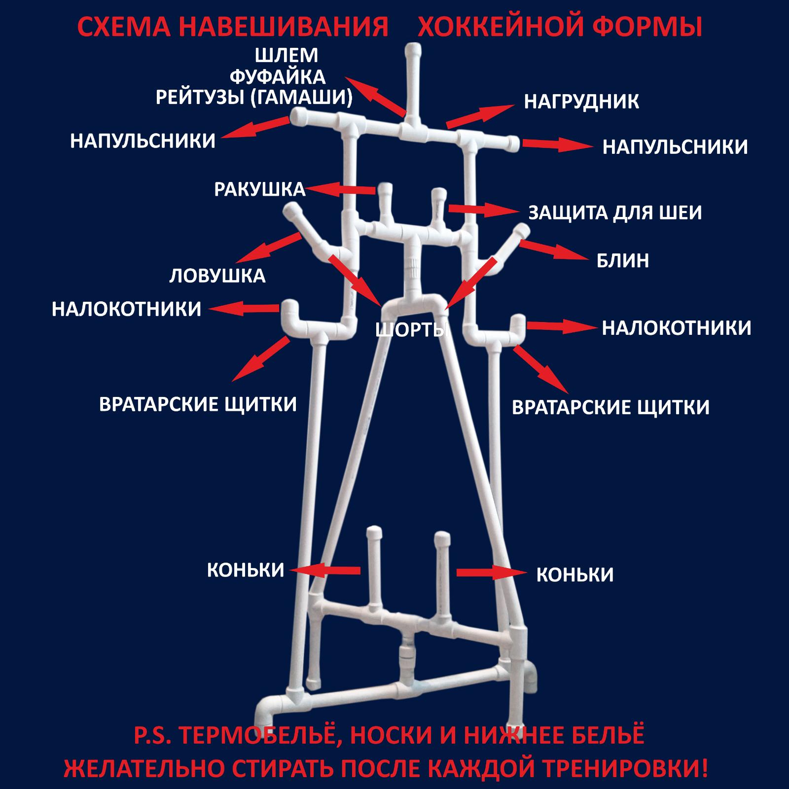 Схема навешивания хоккейной экипировку на НАПОЛЬНУЮ ВЗРОСЛУЮ вешалку GermanHokk