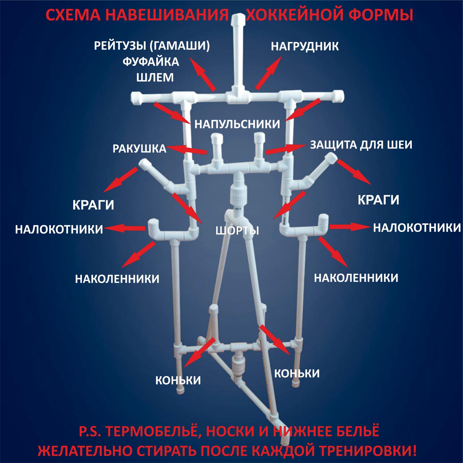 Схема навешивания хоккейной формы наНАПОЛЬНУЮ ДЕТСКУЮвешалка GermanHokk