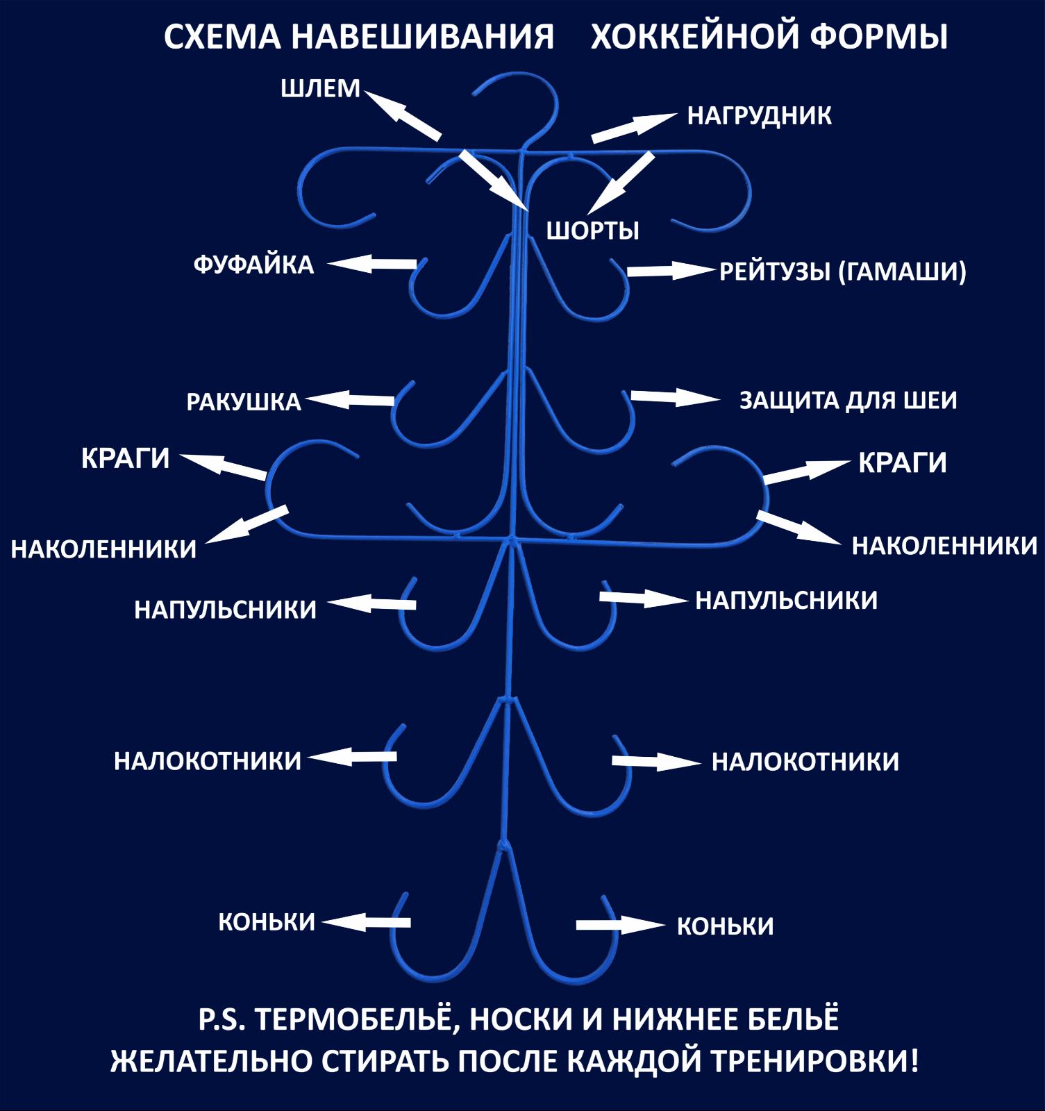 Схема навешиванияхоккейной экипировки на вешалкуGermanHokk