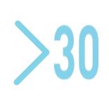 Разбор более30 различных направлений бизнеса