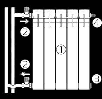 Боковое подключение(двухтрубная система отопления)