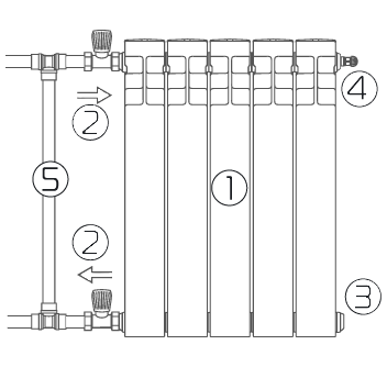 Боковое подключение(однотрубная система отопления)