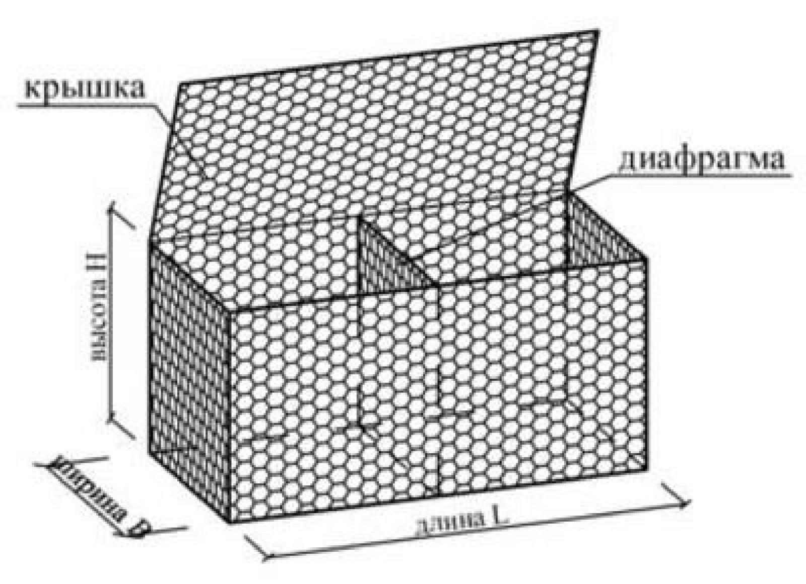 Коробчатый габионСтандартные размеы: