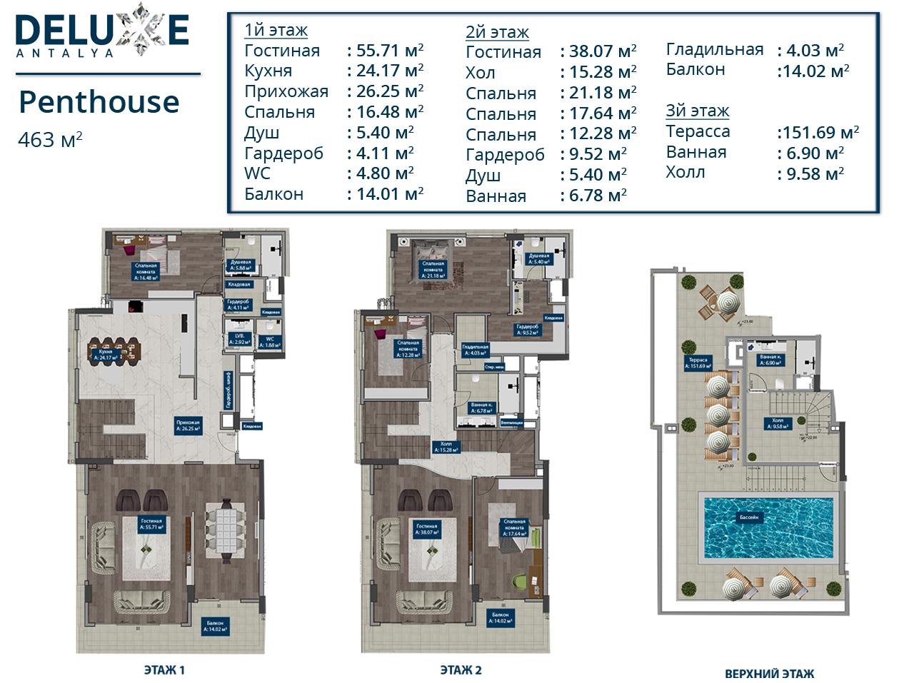 4+1 PENTHOUSE | 5-комнатные 3-уровневые апартаменты с личным бассейном на крыше