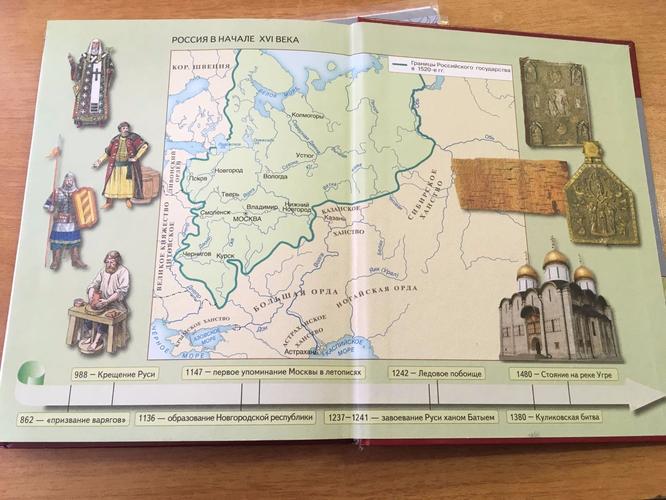 История России 6класс