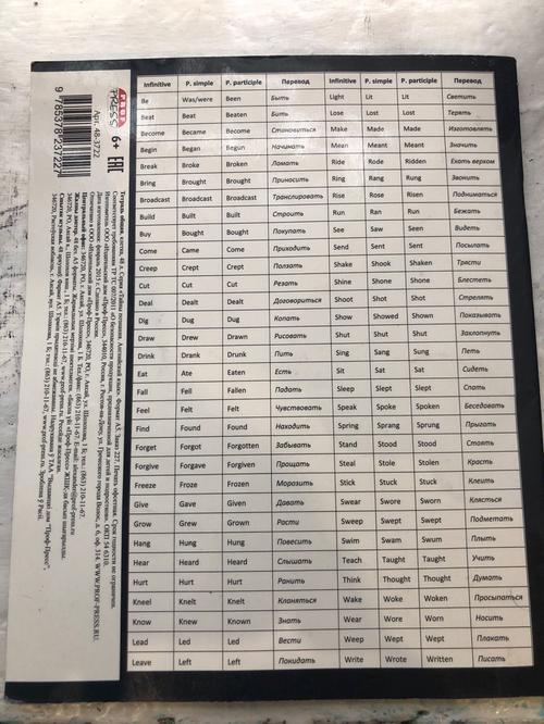 """Тетрадь """"Английский язык. Тайны познания"""" (48 листов, клетка)"""