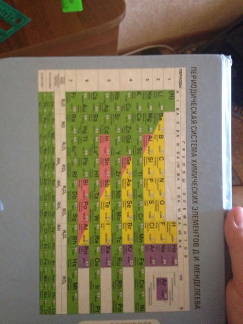 Дневник для школьников keep calm and study hard