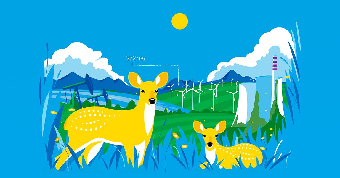 «Зеленый» рост: что будет свозобновляемой энергетикой после пандемии