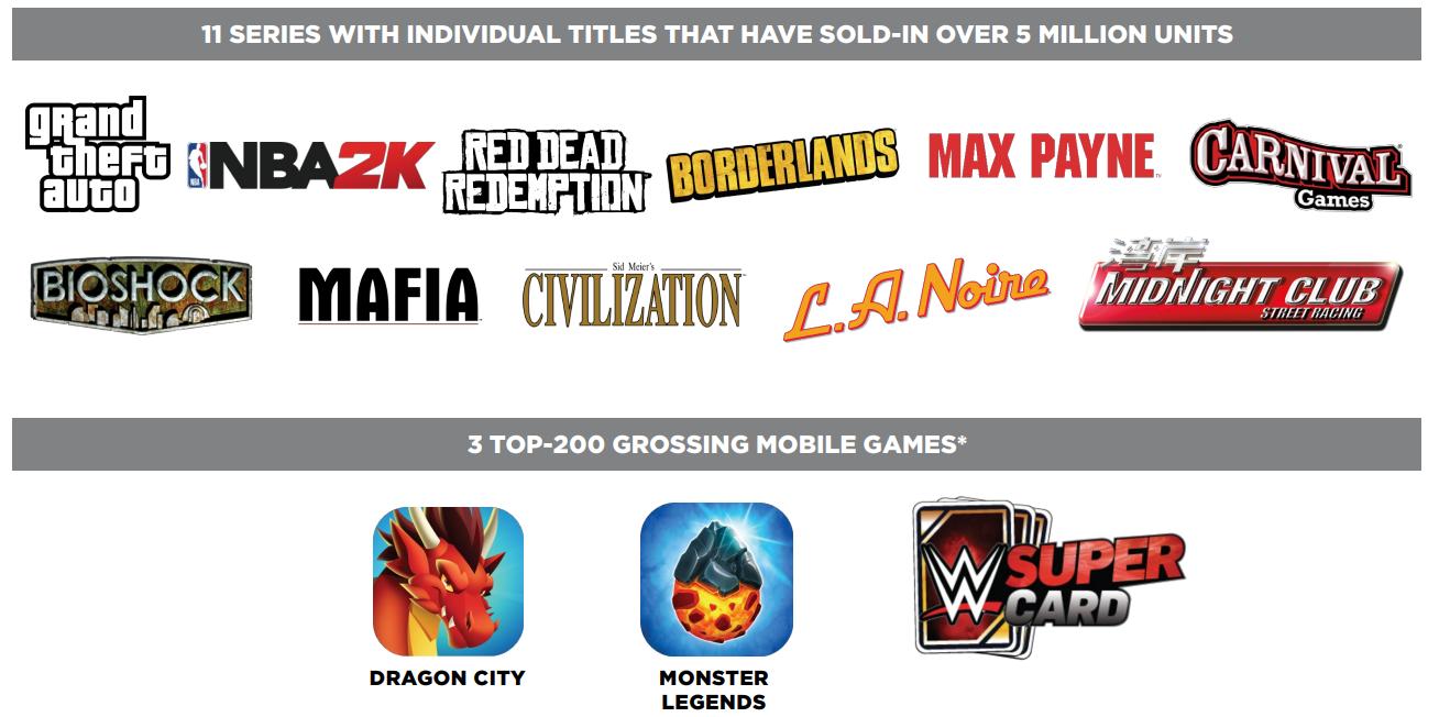 Популярные игры компании