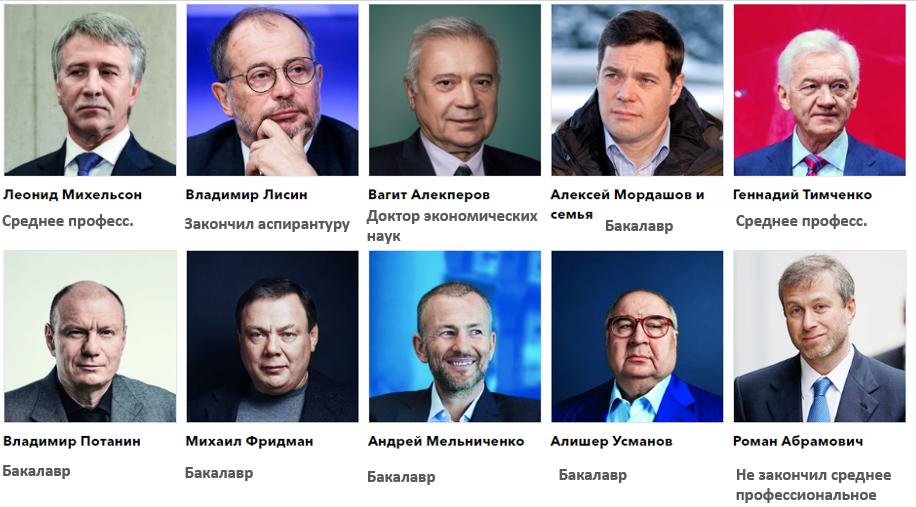 ТОП 10 РФ по образованию