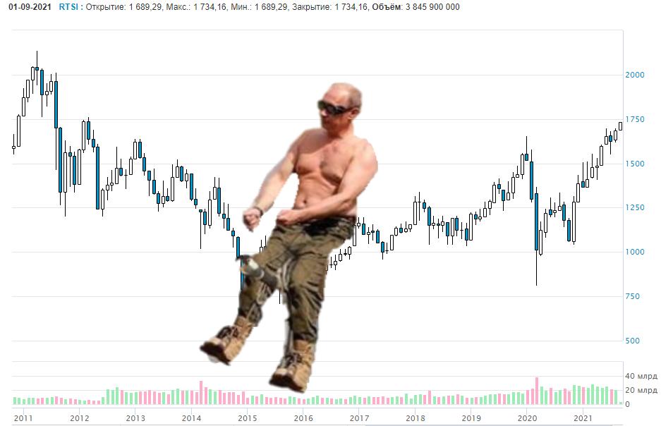 Путин стерхи РТС