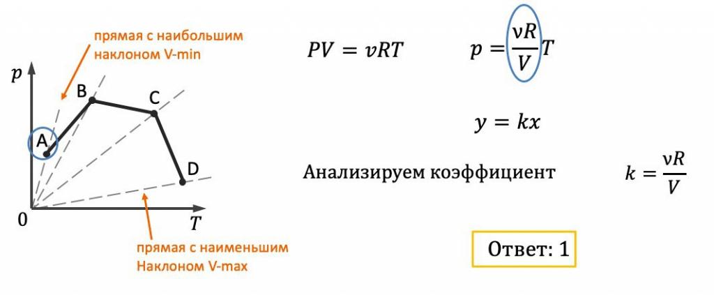 физика тест