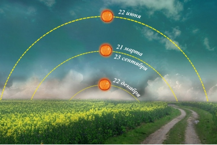 Погода в Балакове 26 июня
