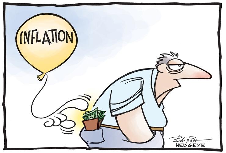 Пиковые значения инфляции ожидают в марте-мае
