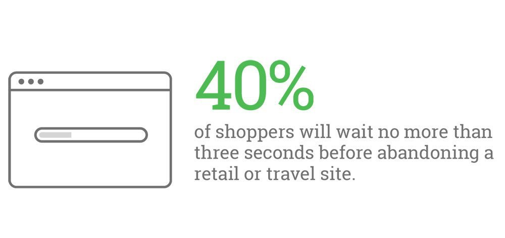 Seen above: Speed Is Key: Optimize Your Mobile Experience