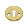 Накладка под ключ (золото)