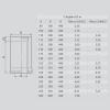 Сэндвич (AISI 430+нерж.сталь, 0.8 мм) d-115/200 мм 500 мм