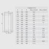 Сэндвич (AISI 430+нерж.сталь, 0.5 мм) d-150/210 мм 1000 мм