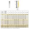 Труба термо ТТ-Р (AISI 430, 0.8-0.5 мм) d-115/180 мм 1000 мм