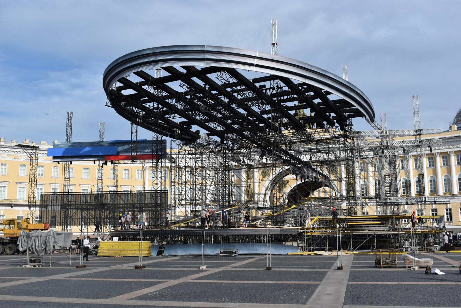 Санкт-Петербург, Евро-2020
