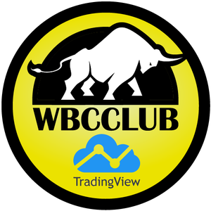 24/7 WBCC (Trend and Scalp) Indicators - Cryptocurrency, Forex a