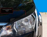 Накладки на передние фары (реснички) KIA Rio IV (седан) 2020-