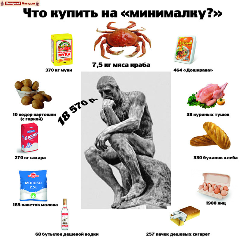 Коллаж Виктории Драчковой, Полины Новыш