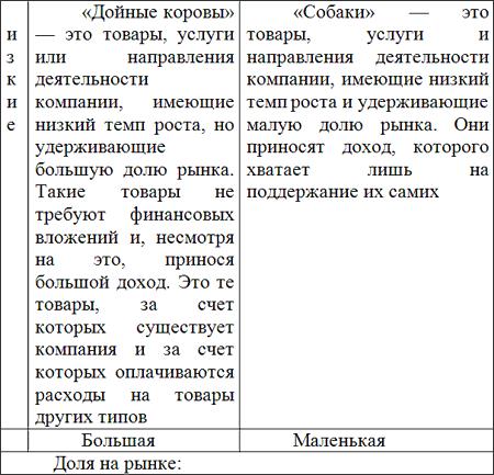 Pest анализ ночного клуба женский клуб эгоистка в москве официальный сайт