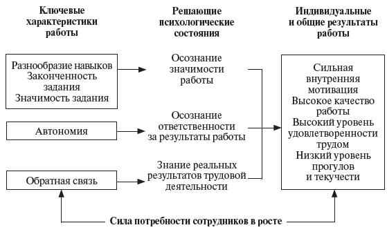 Девушка модель характеристик работы хэкмен работа по вемкам в инза