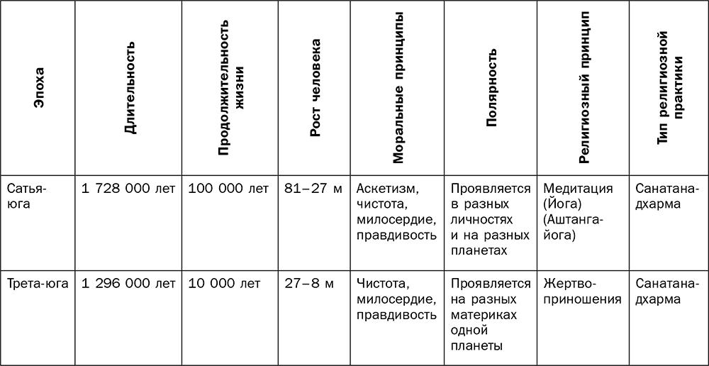 О йоге и прочих восточных практиках / Православие.Ru